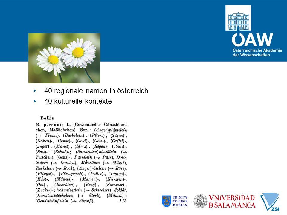 40 regionale namen in österreich 40 kulturelle kontexte