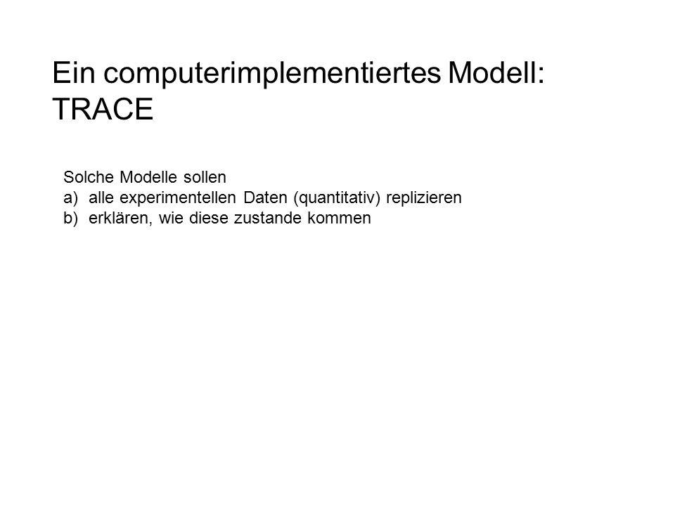 Trace-Modell Literatur: McCelland & Elman, Cognitive Psychology (1986) Typ: Interaktives Aktivierungsmodell Inputrepräsentation: Phonologische Merkmale Alignment: voll Laterale Hemmung (Inhibition) Vertikale Aktivierung