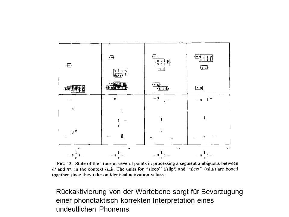 Rückaktivierung von der Wortebene sorgt für Bevorzugung einer phonotaktisch korrekten Interpretation eines undeutlichen Phonems