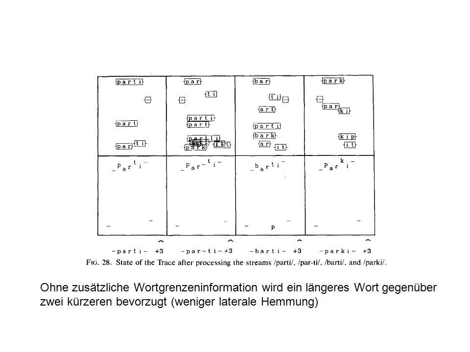 Ohne zusätzliche Wortgrenzeninformation wird ein längeres Wort gegenüber zwei kürzeren bevorzugt (weniger laterale Hemmung)