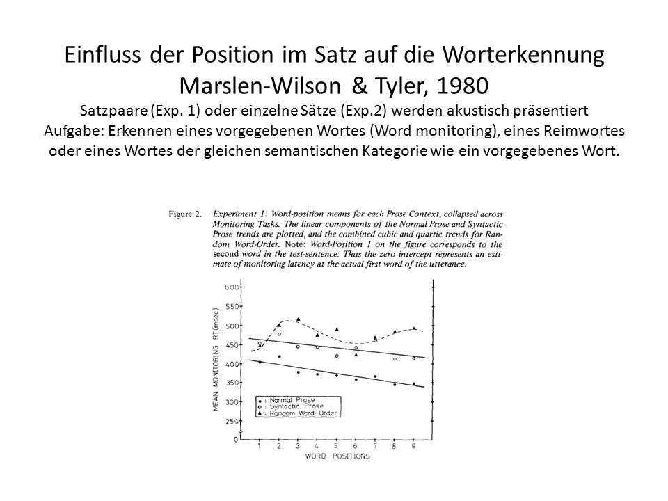 Einfluss der Position im Satz auf die Worterkennung Marslen-Wilson & Tyler, 1980 Satzpaare (Exp.