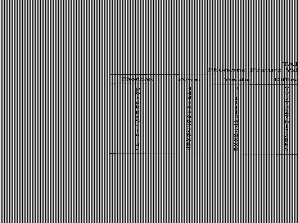 Phoneme hemmen sich gegenseitig Die Merkmale von /k/ aktivieren /k/ und das Wort 'cup'.