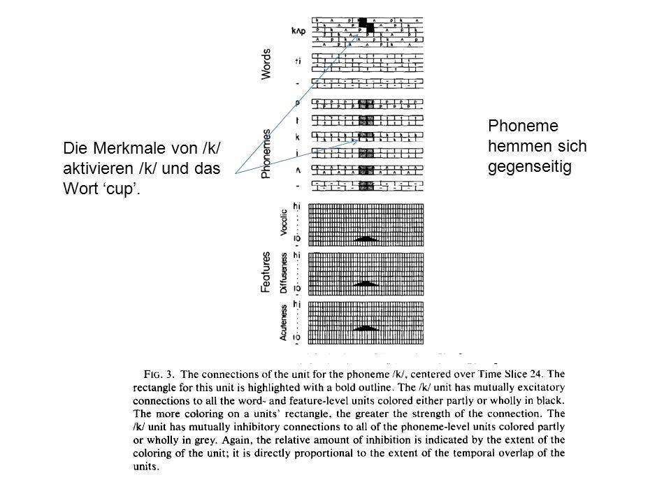 Cloze Probability Wahrscheinlichkeit eines bestimmten Wortes auf der Grundlage des Kontexts vorausgesagt zu werden Der