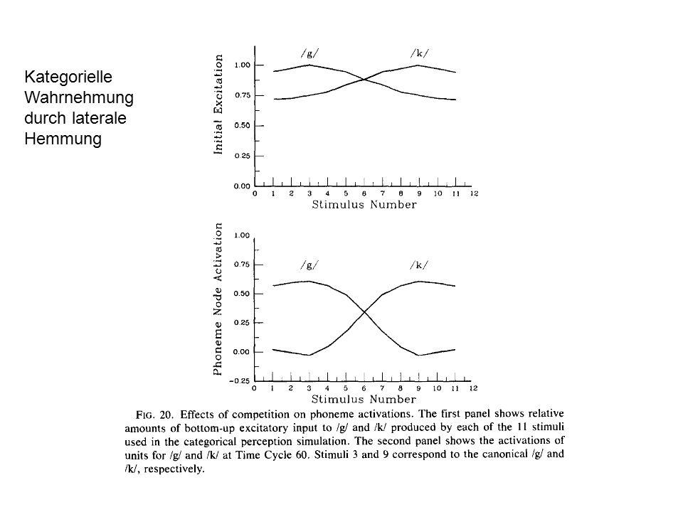 Garden Path Phänomene & Ambiguitäten Faktoren die zur Erklärung von Vorlieben fuer bestimmte Analysen angenommen wurden: Parsing principles (Frazier et al.): Minimal attachment (kleinstmögliche Anzahl syntaktischer Knoten.