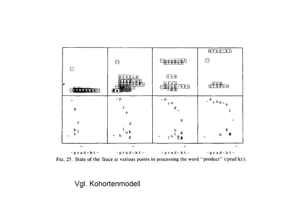 Garden Path Phänomene & Ambiguitäten Faktoren die zur Erklärung von Vorlieben fuer bestimmte Analysen angenommen wurden: Thematische Angemessenheit (cop/crook) Relative Wortformfrequenz (raced / floated / buried) Konfigurationaler Bias (NP+finites Verb als Hauptsatzeröffnung bevorzugt, Subject first) Relative Frequenz der Argumentstruktur Auflösung von referentiellen Ambiguitäten Syntaktisches Priming (nichtpräferierte Lesart wird beim zweitenmal wahrscheinlicher)