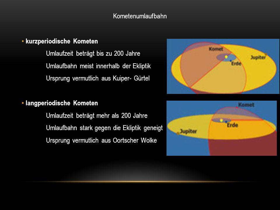 Kometenumlaufbahn kurzperiodische Kometen Umlaufzeit beträgt bis zu 200 Jahre Umlaufbahn meist innerhalb der Ekliptik Ursprung vermutlich aus Kuiper-
