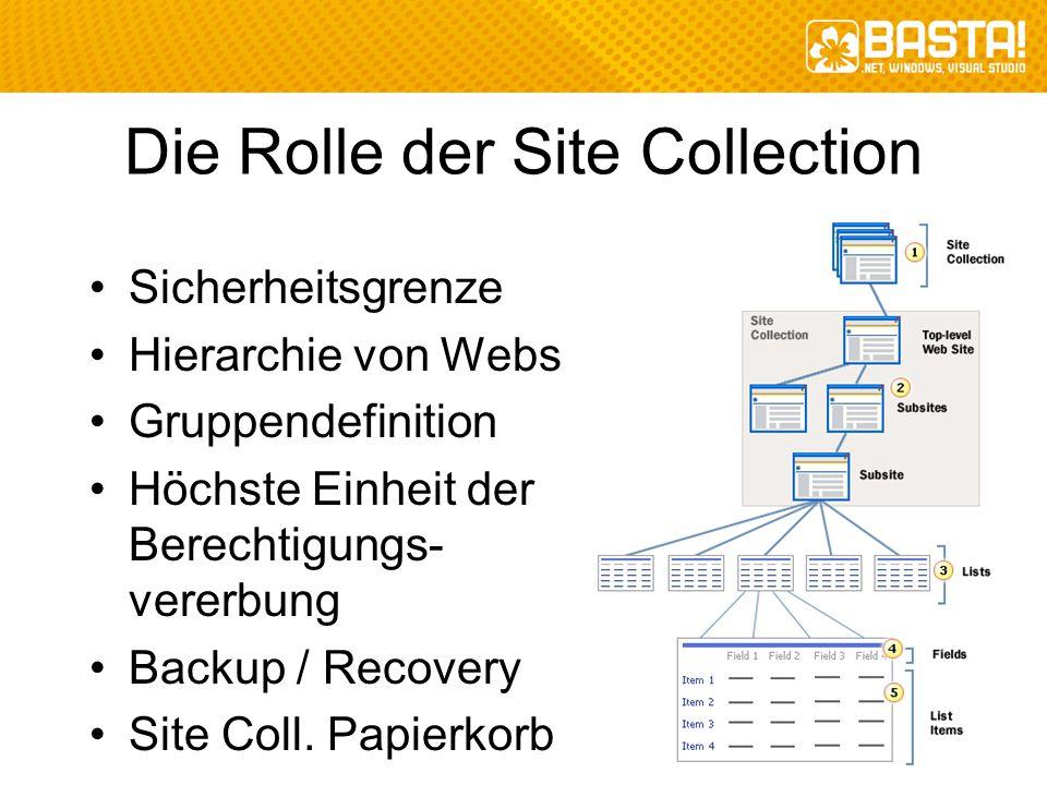 Die Rolle der Site Collection Sicherheitsgrenze Hierarchie von Webs Gruppendefinition Höchste Einheit der Berechtigungs- vererbung Backup / Recovery S