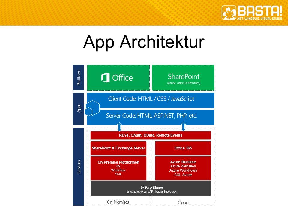 App Architektur On Premises SharePoint & Exchange Server On-Premise Plattformen IIS Workflow SQL On-Premise Plattformen IIS Workflow SQL Cloud Office