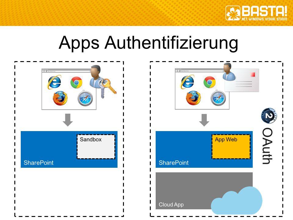 SharePoint App Web Cloud App SharePoint Apps Authentifizierung SharePoint Sandbox OAuth