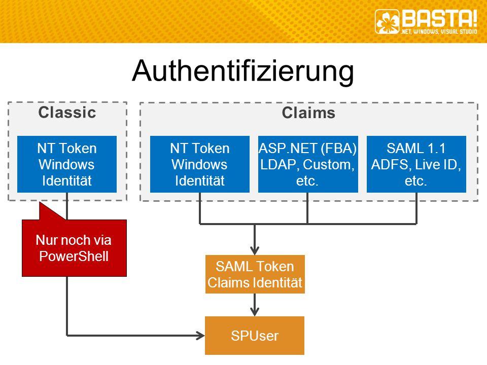Classic Authentifizierung NT Token Windows Identität Claims NT Token Windows Identität ASP.NET (FBA) LDAP, Custom, etc. SAML 1.1 ADFS, Live ID, etc. S