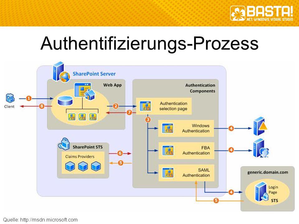 Authentifizierungs-Prozess Quelle: http://msdn.microsoft.com
