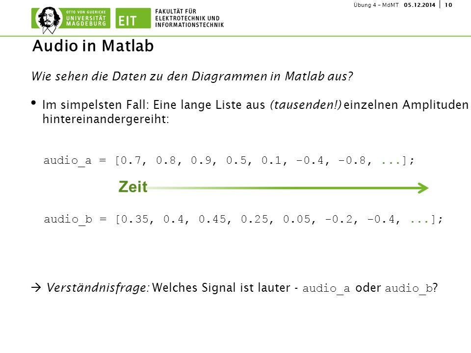 1005.12.2014Übung 4 - MdMT Wie sehen die Daten zu den Diagrammen in Matlab aus? Im simpelsten Fall: Eine lange Liste aus (tausenden!) einzelnen Amplit