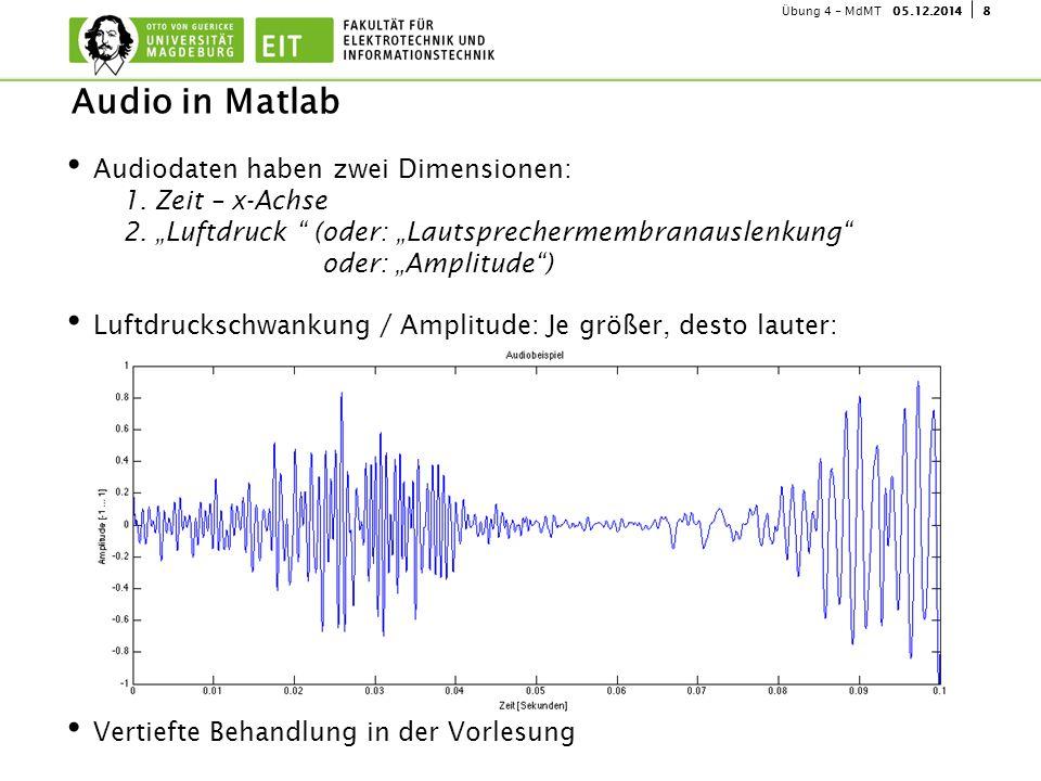 """805.12.2014Übung 4 - MdMT Audio in Matlab Audiodaten haben zwei Dimensionen: 1. Zeit – x-Achse 2. """"Luftdruck """" (oder: """"Lautsprechermembranauslenkung"""""""