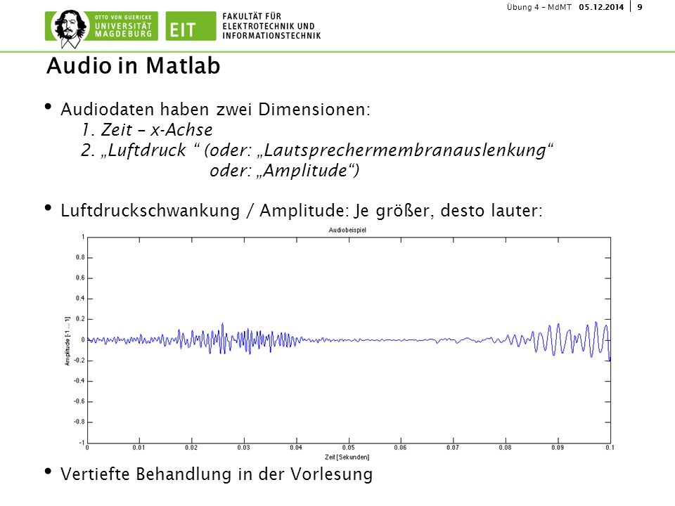 """905.12.2014Übung 4 - MdMT Audio in Matlab Audiodaten haben zwei Dimensionen: 1. Zeit – x-Achse 2. """"Luftdruck """" (oder: """"Lautsprechermembranauslenkung"""""""
