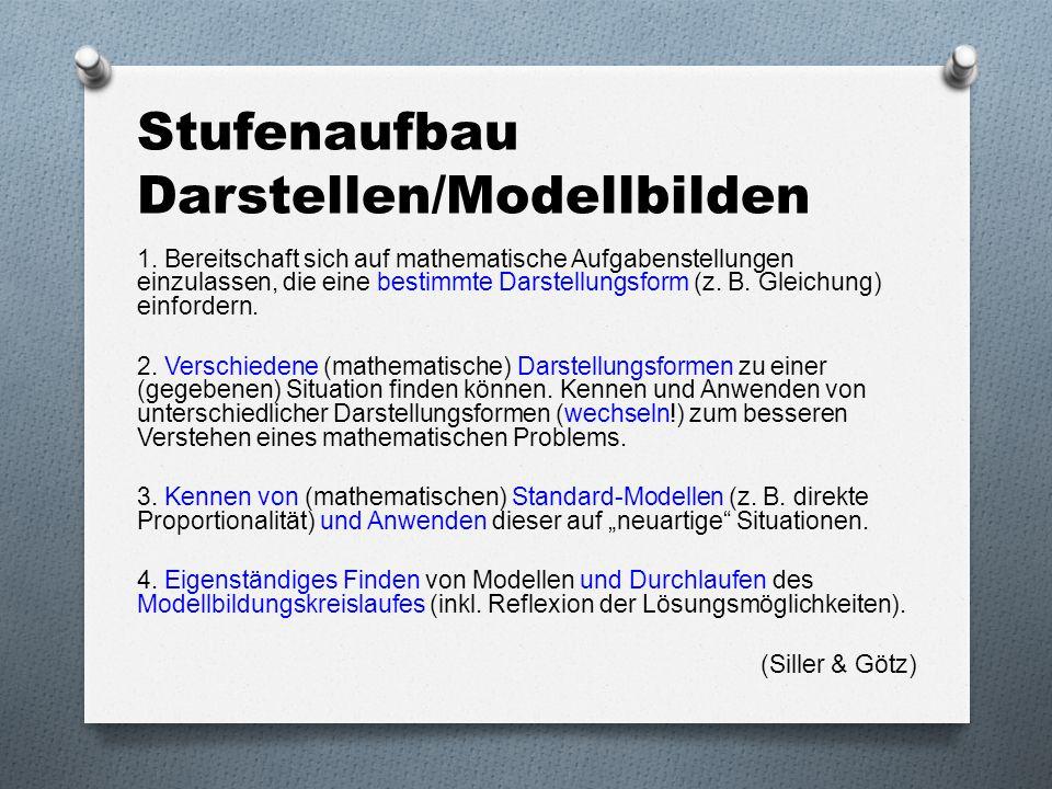 Stufenaufbau Darstellen/Modellbilden 1. Bereitschaft sich auf mathematische Aufgabenstellungen einzulassen, die eine bestimmte Darstellungsform (z. B.
