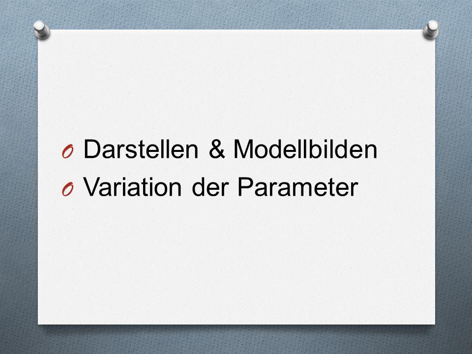 Stufenaufbau Darstellen/Modellbilden 1.
