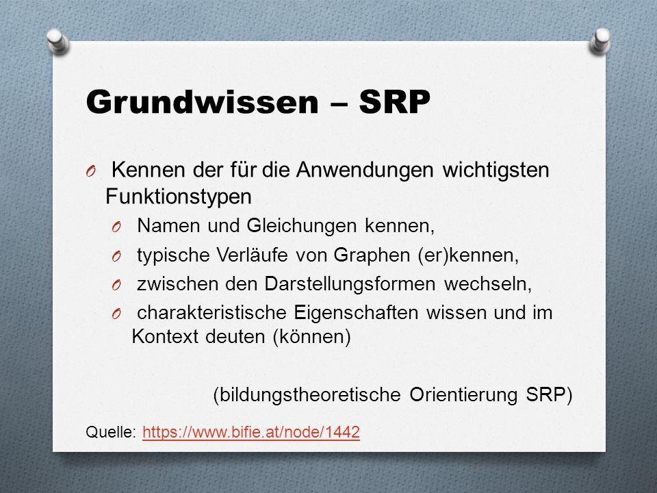 Grundwissen – SRP O Kennen der für die Anwendungen wichtigsten Funktionstypen O Namen und Gleichungen kennen, O typische Verläufe von Graphen (er)kenn