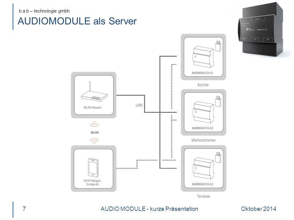 b.a.b – technologie gmbh AUDIOMODULE Zusammenfassung Oktober 2014AUDIO MODULE - kurze Präsentation8