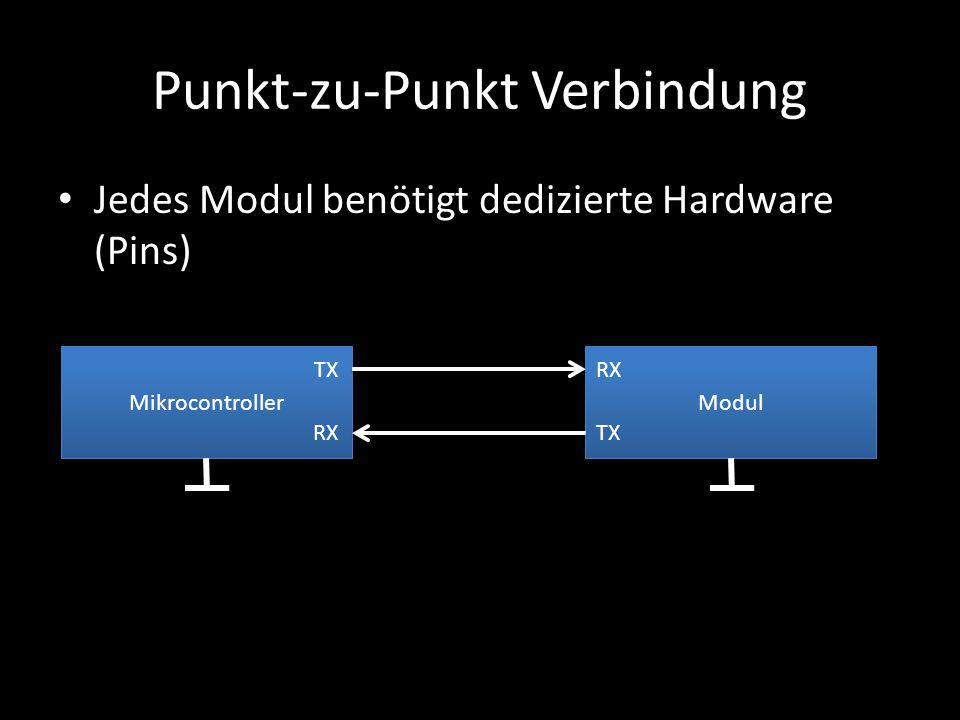 Punkt-zu-Punkt Verbindung Jedes Modul benötigt dedizierte Hardware (Pins) Mikrocontroller Modul TX RX