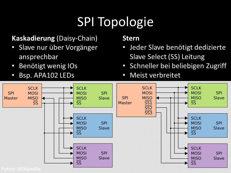 SPI Topologie Fotos: Wikipedia Kaskadierung (Daisy-Chain) Slave nur über Vorgänger ansprechbar Benötigt wenig IOs Bsp. APA102 LEDs Stern Jeder Slave b