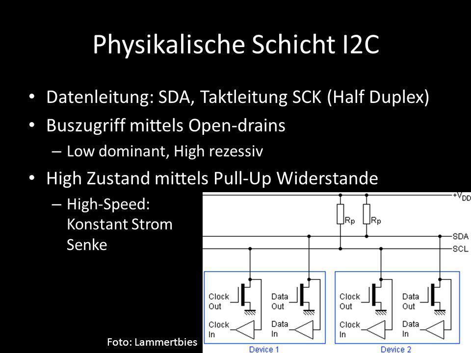 Physikalische Schicht I2C Datenleitung: SDA, Taktleitung SCK (Half Duplex) Buszugriff mittels Open-drains – Low dominant, High rezessiv High Zustand m