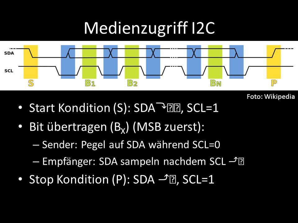 Medienzugriff I2C Start Kondition (S): SDA, SCL=1 Bit übertragen (B X ) (MSB zuerst): – Sender: Pegel auf SDA während SCL=0 – Empfänger: SDA sampeln n