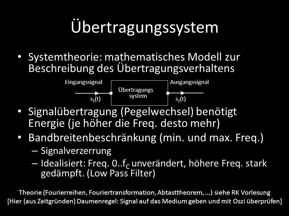 Übertragungssystem Systemtheorie: mathematisches Modell zur Beschreibung des Übertragungsverhaltens Signalübertragung (Pegelwechsel) benötigt Energie