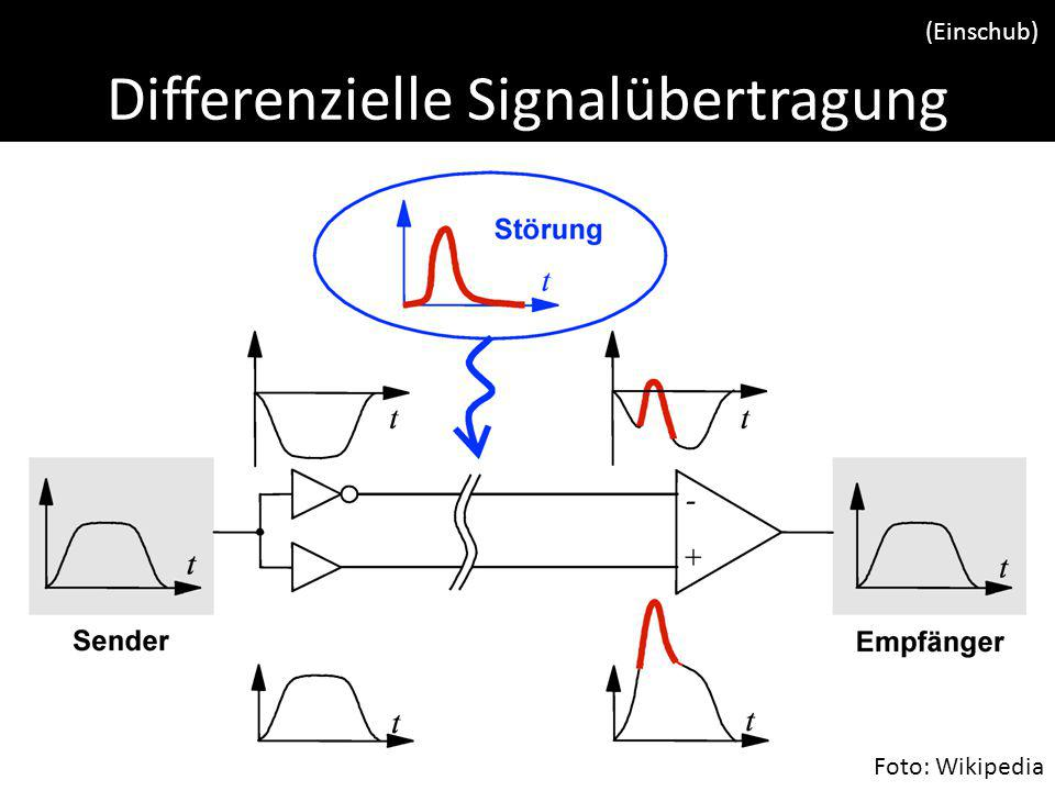 Differenzielle Signalübertragung (Einschub) Foto: Wikipedia