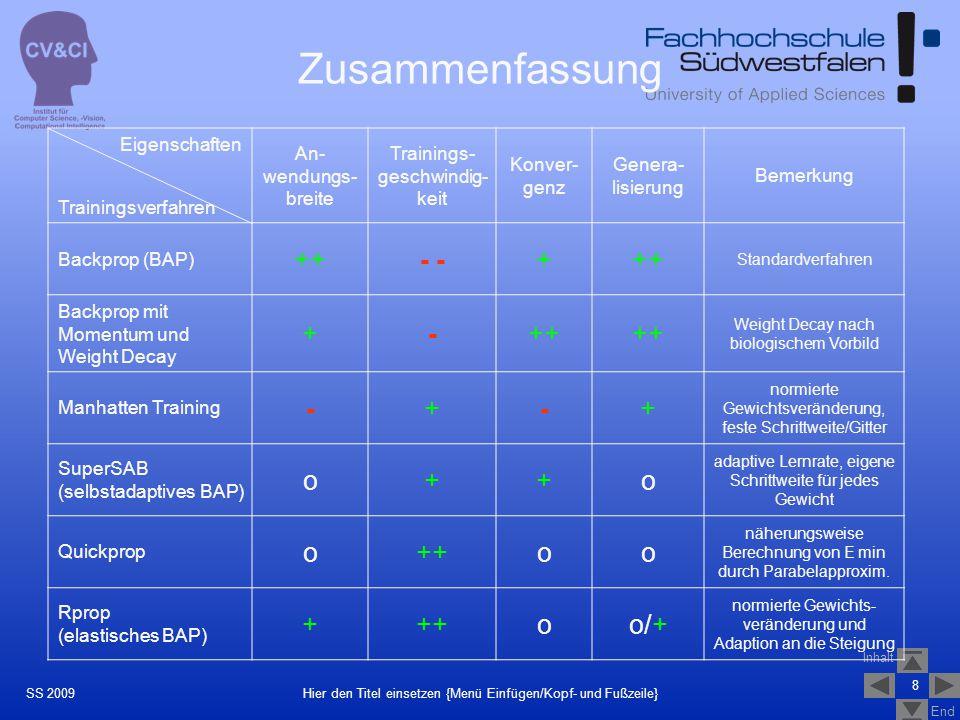 Inhalt End 8 Hier den Titel einsetzen {Menü Einfügen/Kopf- und Fußzeile}SS 2009 Zusammenfassung Eigenschaften Trainingsverfahren An- wendungs- breite