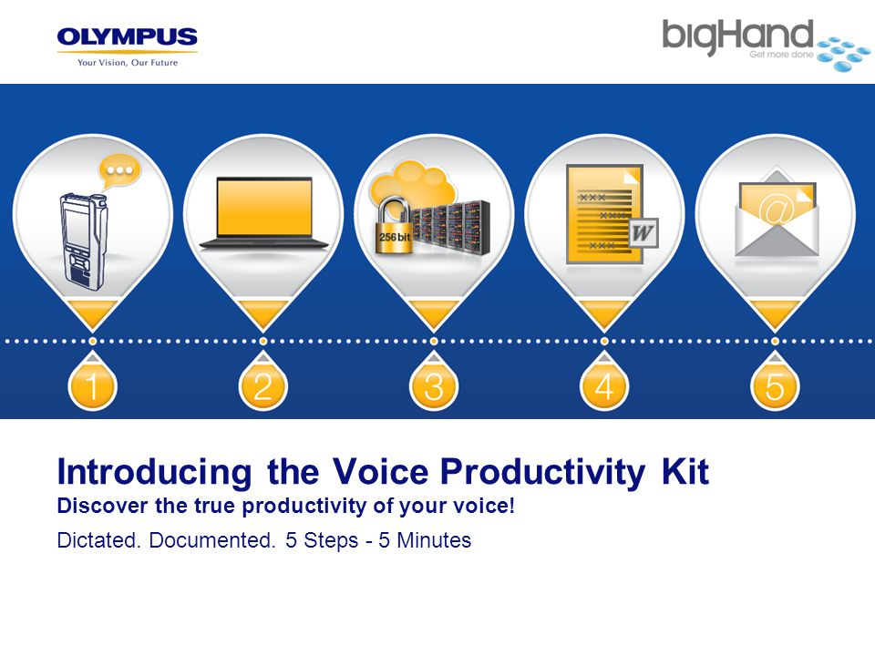Introducing the Voice Productivity Kit Discover the true productivity of your voice! Dictated. Documented. 5 Steps - 5 Minutes