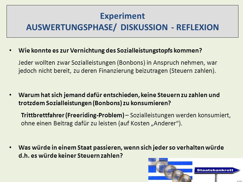 AUSWERTUNGSPHASE/ DISKUSSION - REFLEXION Wie konnte es zur Vernichtung des Sozialleistungstopfs kommen.
