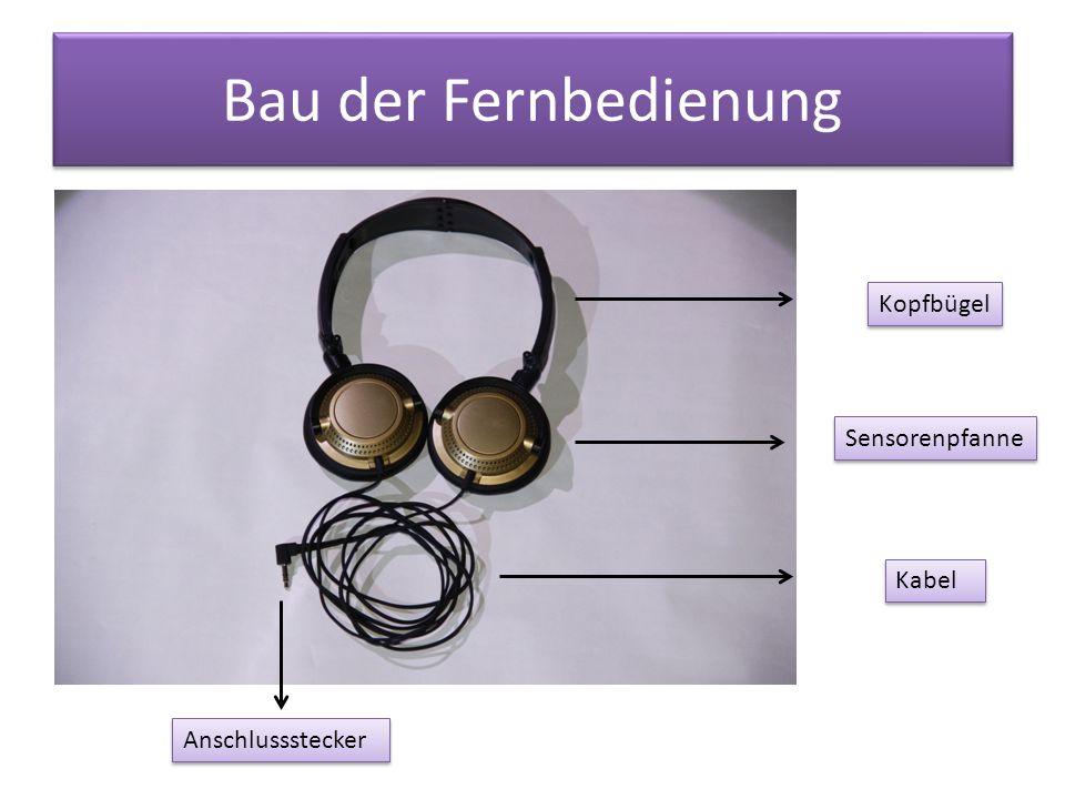 Kopfbügel Sensorenpfanne Kabel Anschlussstecker