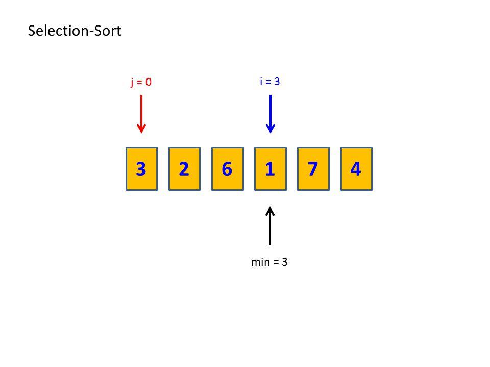236174 Selection-Sort i = 3 min = 3 j = 0