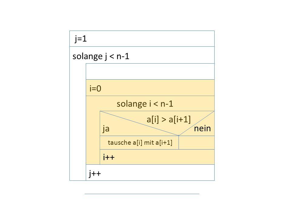 i=0 solange i < n-1 ja solange j < n-1 j=1 a[i] > a[i+1] tausche a[i] mit a[i+1] nein i++ j++