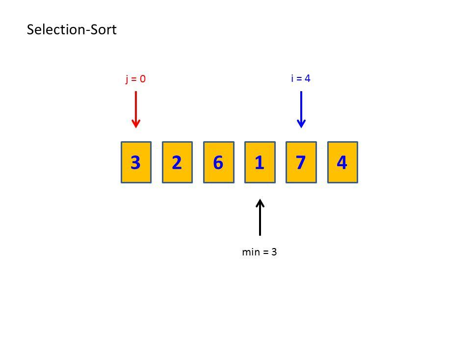 236174 Selection-Sort i = 4 min = 3 j = 0