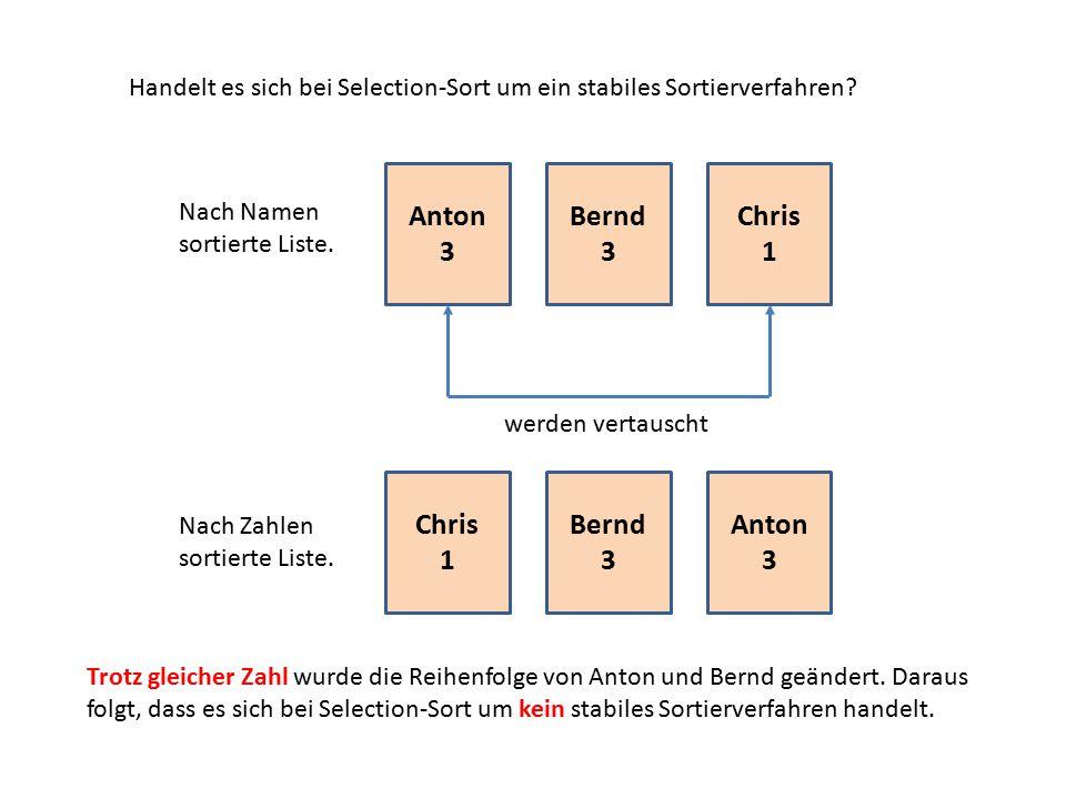 Anton 3 Bernd 3 Chris 1 Handelt es sich bei Selection-Sort um ein stabiles Sortierverfahren.