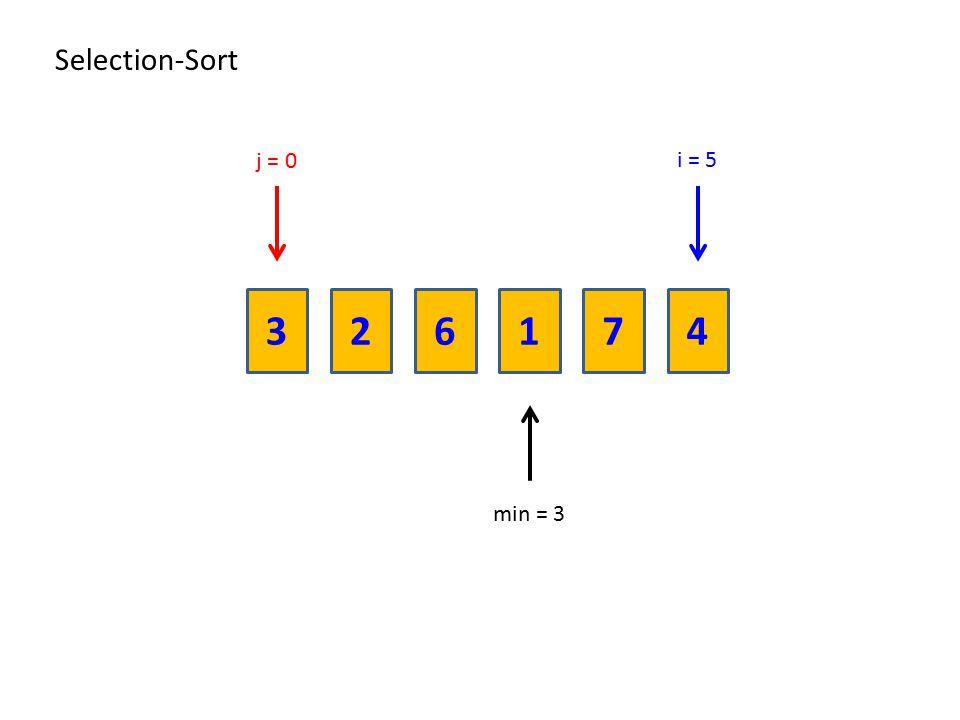 236174 Selection-Sort i = 5 min = 3 j = 0