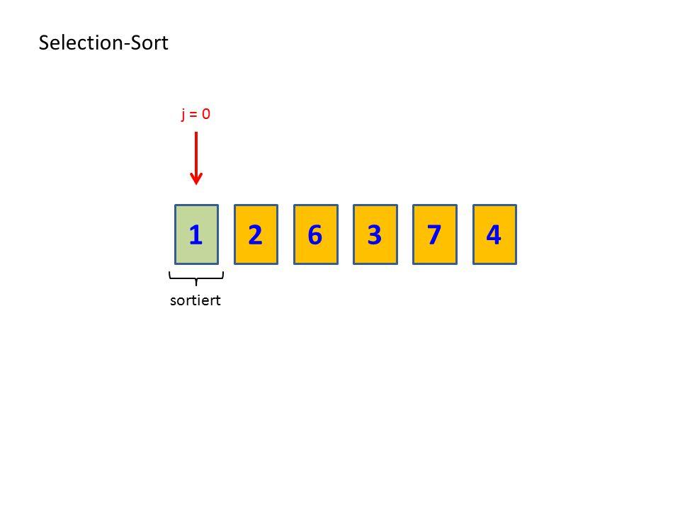 216374 Selection-Sort sortiert j = 0