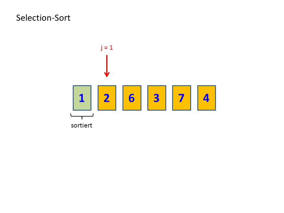 216374 Selection-Sort sortiert j = 1