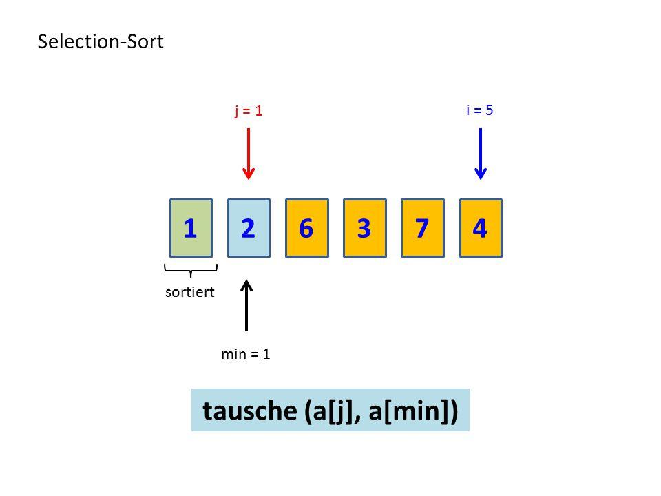 216374 Selection-Sort sortiert min = 1 i = 5 tausche (a[j], a[min]) j = 1