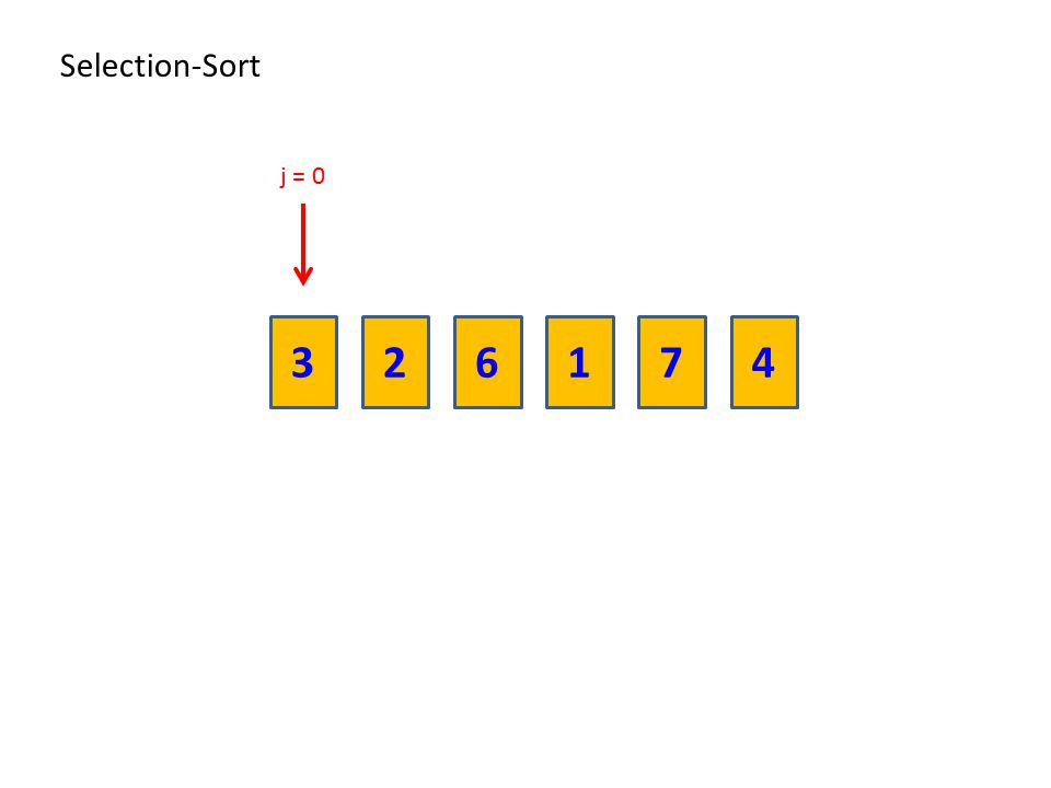 236174 Selection-Sort j = 0