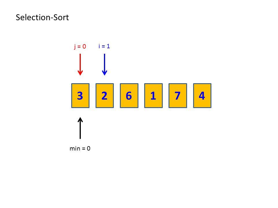 236174 Selection-Sort i = 1 min = 0 j = 0