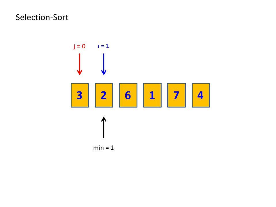 236174 Selection-Sort i = 1 min = 1 j = 0