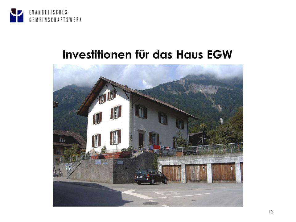 Investitionen für das Haus EGW 19