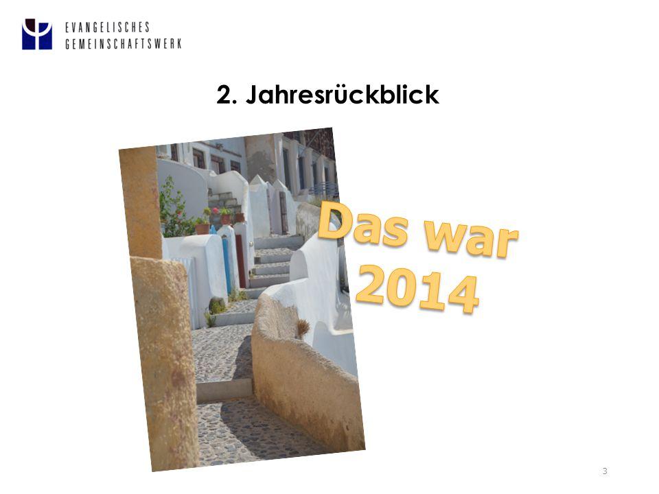 2. Jahresrückblick 3