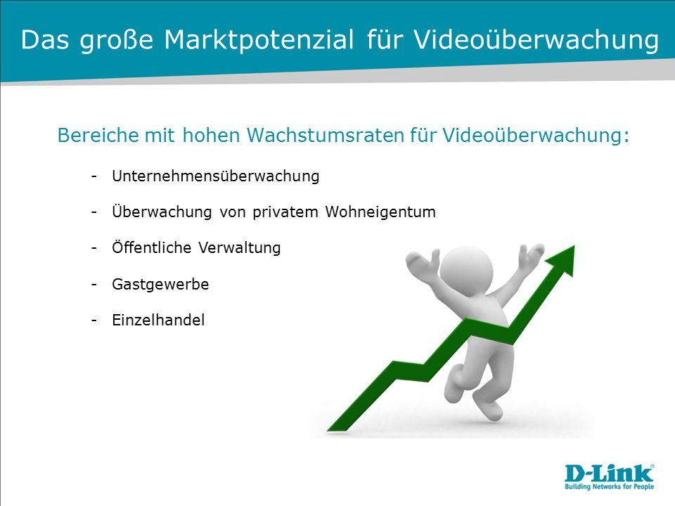 Das große Marktpotenzial für Videoüberwachung Bereiche mit hohen Wachstumsraten für Videoüberwachung: -Unternehmensüberwachung -Überwachung von privat