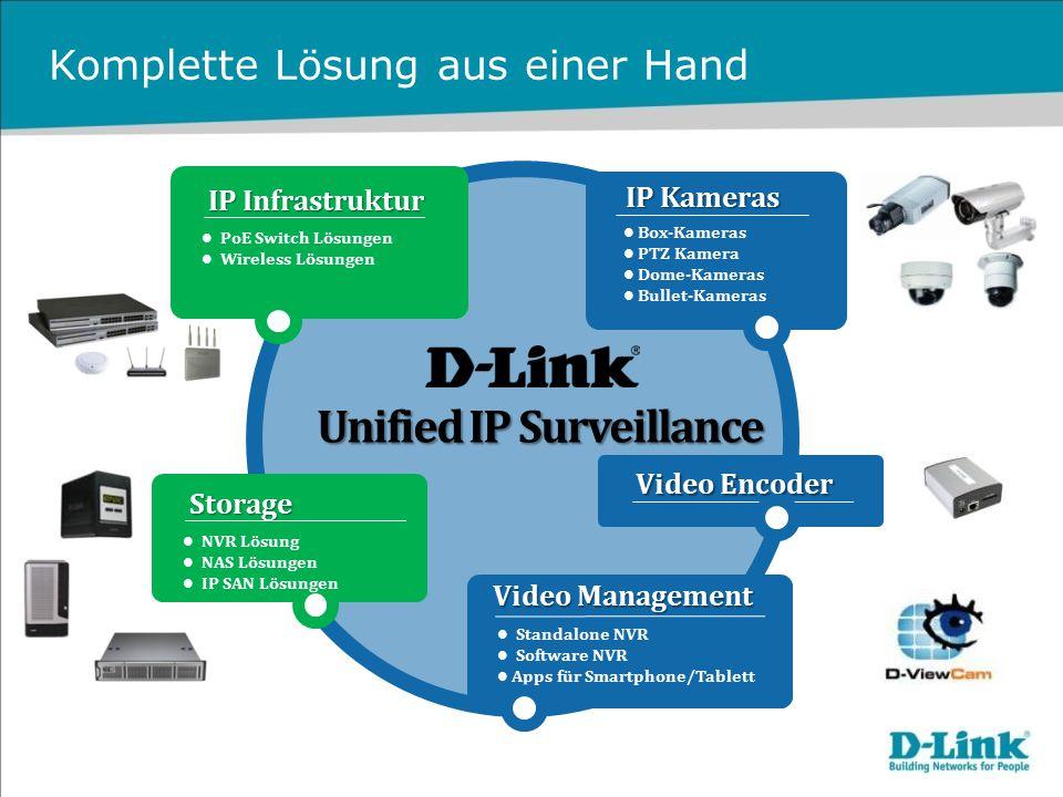 Komplette Lösung aus einer Hand IP Infrastruktur PoE Switch Lösungen Wireless Lösungen Unified IP Surveillance Video Management Standalone NVR Softwar