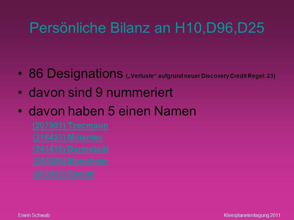 """Persönliche Bilanz an H10,D96,D25 86 Designations (""""Verluste aufgrund neuer Discovery Credit Regel: 23) davon sind 9 nummeriert davon haben 5 einen Namen (207901) Tzecmaun (216433) Milianleo (241418) Darmstadt (243536) Mannheim (263932) SpeyerSpeyer Erwin SchwabKleinplanetentagung 2011"""