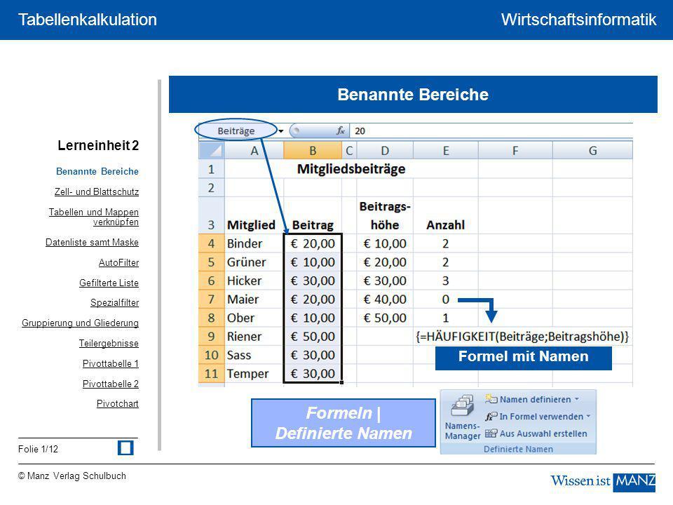 © Manz Verlag Schulbuch Wirtschaftsinformatik Folie 1/12 Tabellenkalkulation Lerneinheit 2 Benannte Bereiche Zell- und Blattschutz Tabellen und Mappen