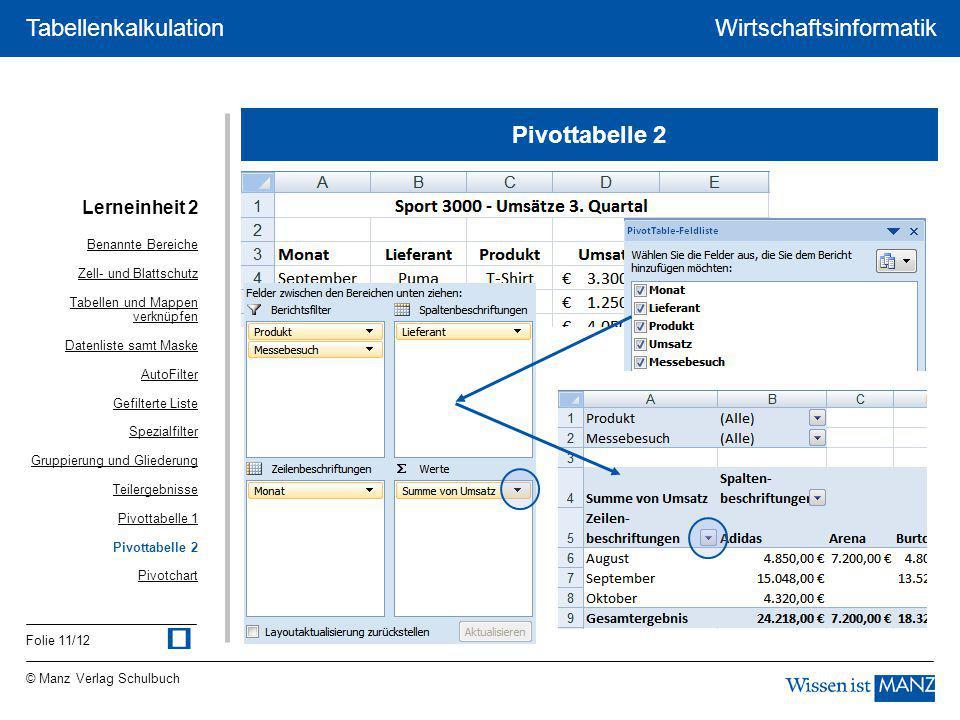 © Manz Verlag Schulbuch Wirtschaftsinformatik Folie 11/12 Tabellenkalkulation Pivottabelle 2 Lerneinheit 2 Benannte Bereiche Zell- und Blattschutz Tab